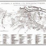 Схема Киева 1894 года