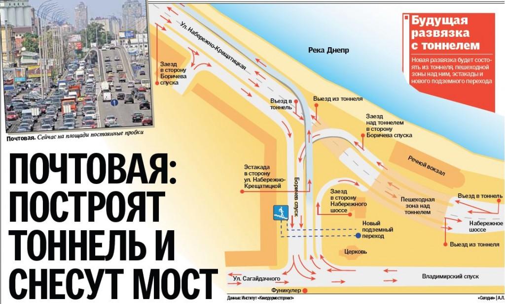 Почтовая площадь: план развития