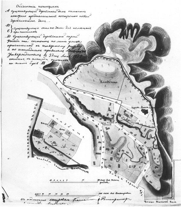 Как застраивали Щекавицу в 19 веке