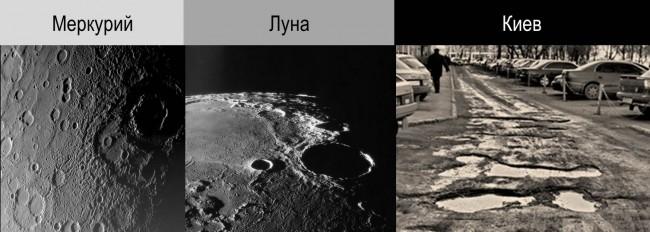Киевские дороги ужас кошмар