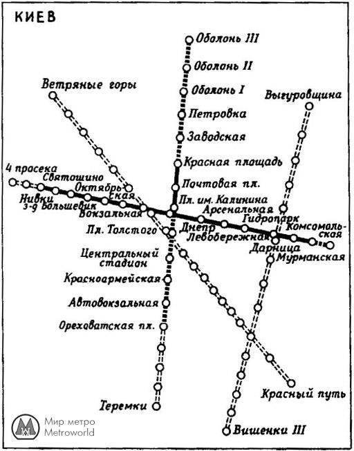 1977 год. Схема развития киевского метрополитена