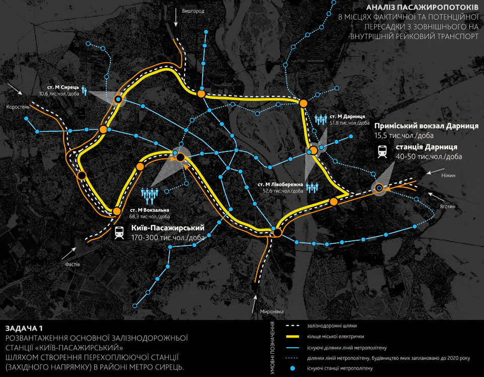 Сырец транспортный узел проект анализ пассажиропотока