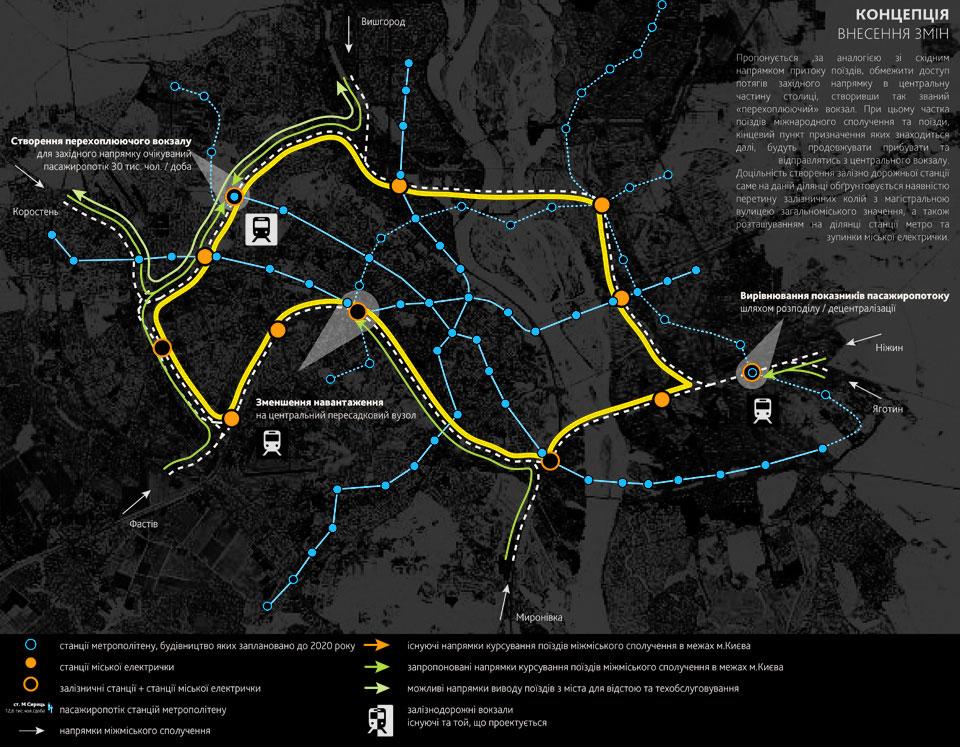 Сырец транспортный узел проект концепция изменений