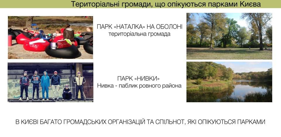 Кто из волонтеров поддерживает городские парки Киева в порядке