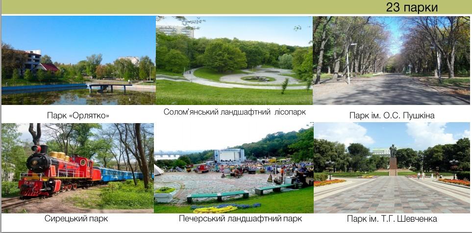 Как обустроить киевские парки - пилотные парки