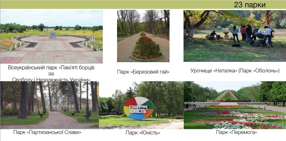 Эксперимент по городскому обустройству