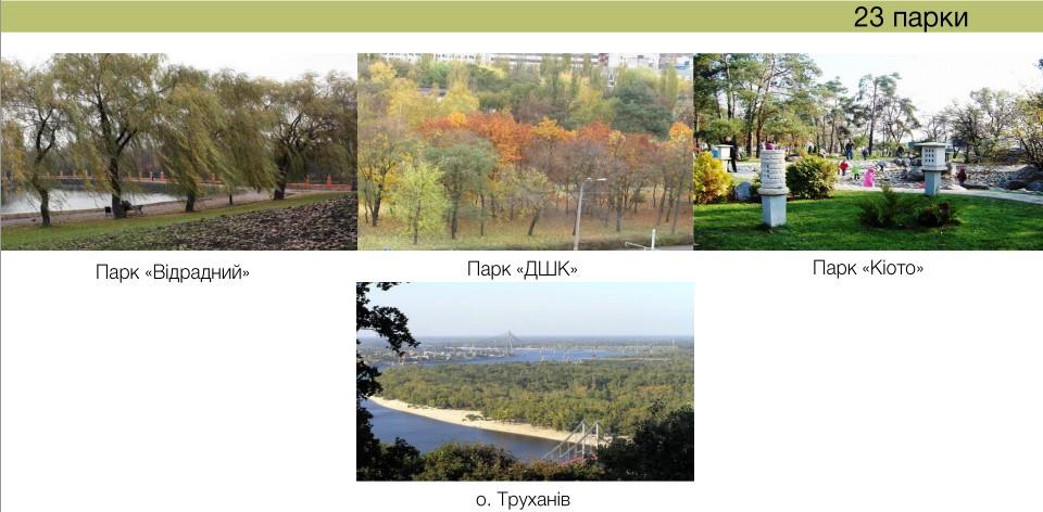 Что делать с городскими парками?