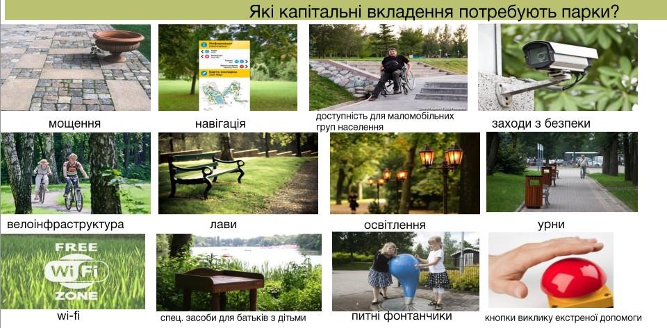 Что делать с парками города Киева?